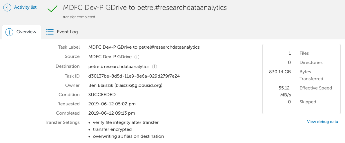 Moving molecular data using Globus for Google Drive